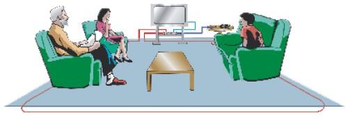 Indukciós hurokerősítő  0-60 m2-ig